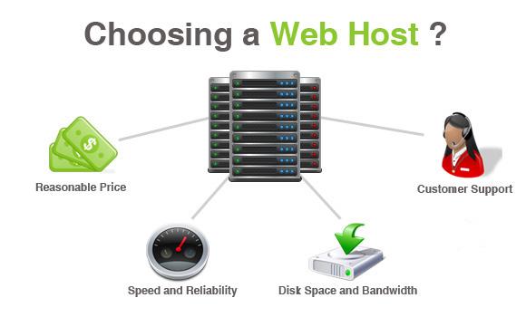 Choosing Your Web Hosting