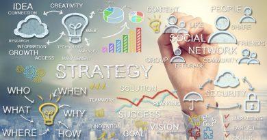 Social Media Marketing Help a Business