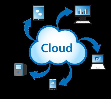 Build Your Own Cloud Application