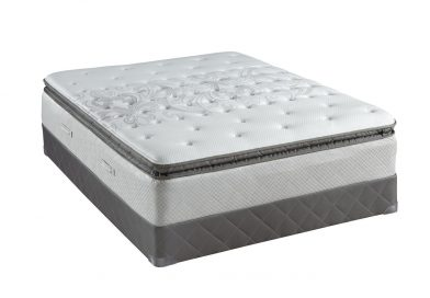 The Growing Mattress Industry