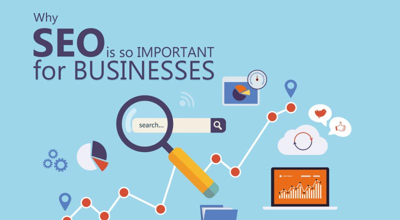 SEO-important-for-businesses