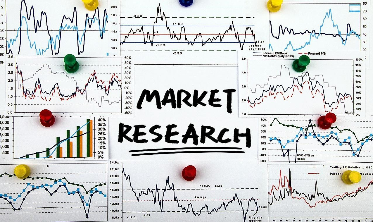 Market Research Concept, Objective, Positive Aspects and Limitations