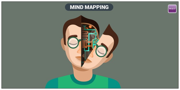 Mind MappingTrends