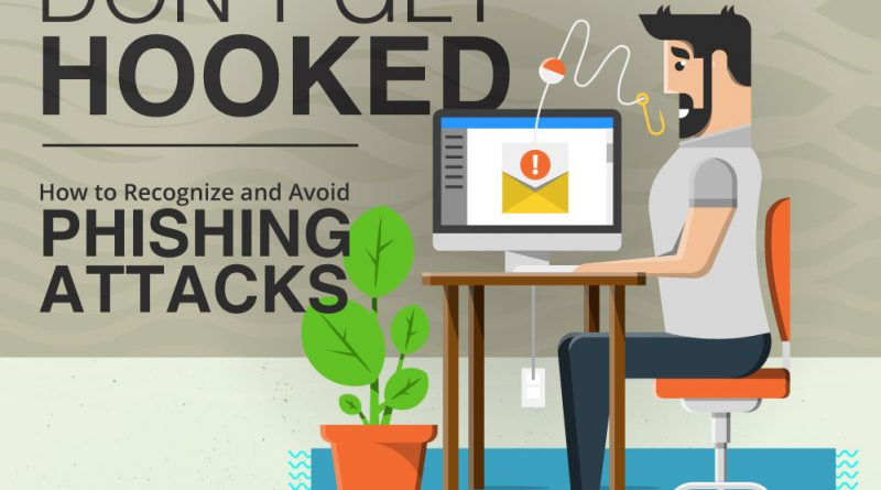 Don't Fall For These Phishing Attacks