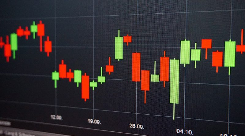 CFD Share Trading