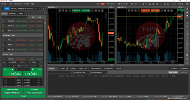 What are the trading platform of fxpro