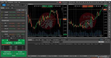 FxPro Desktop Trading Platform