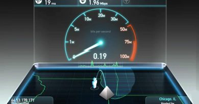 Internet Performance With Wi-Fi Speed Test