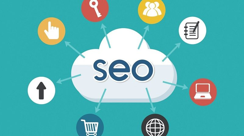 SEO For Your Website