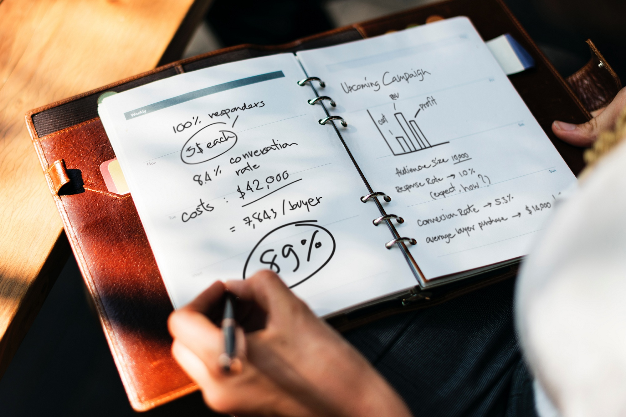 Hottest Alternative Lending Solutions for Startups