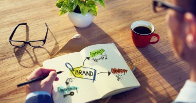 Branding Can Make Or Break Your Business