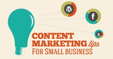 Content Marketing For Small Corporations