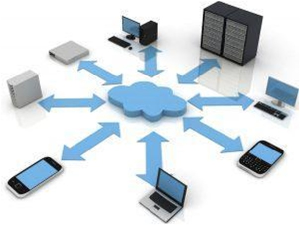 Future Of File Sharing