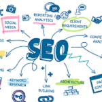 A Guide To Hiring An SEO Provider