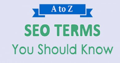 Glossary Of Basic SEO Terms You Should Know To Communicate With An SEO Provider