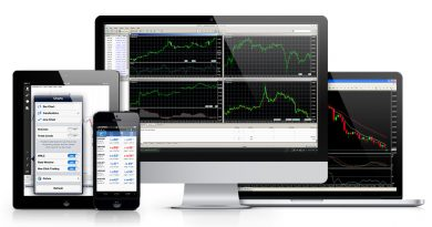 The Right Online Trading Platform