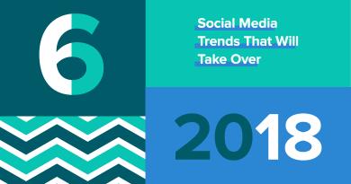 Six Quintessential Methods That Drive Social Media Success