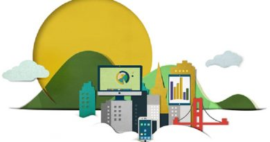 The Importance Of Custom Software To Your Business, How To Consult?