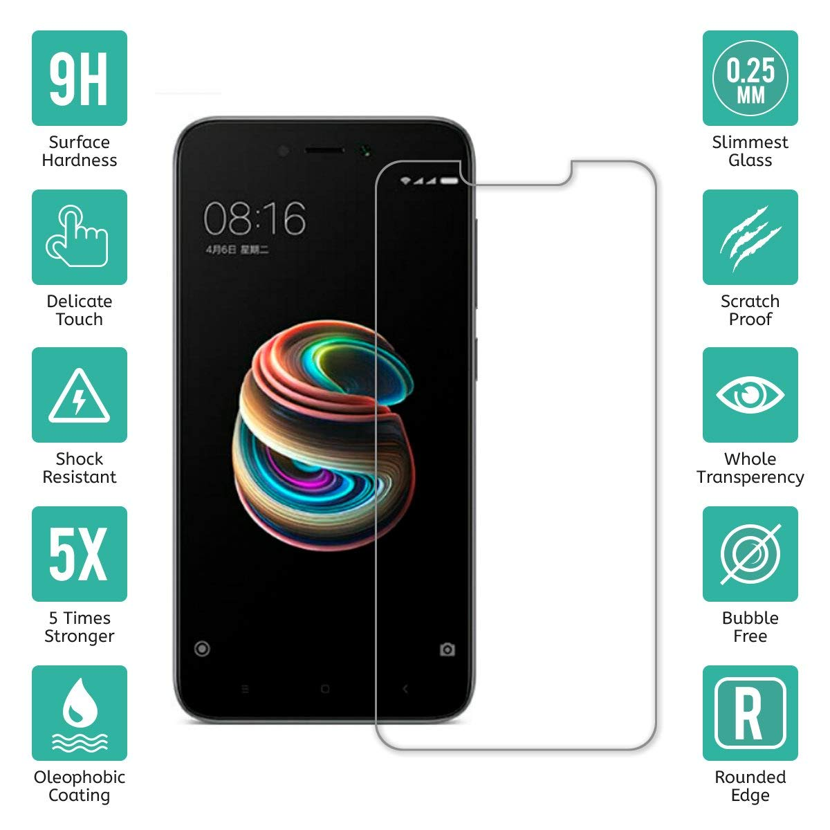 Really Need Tempered Guard Screen Protector For Your Mobile
