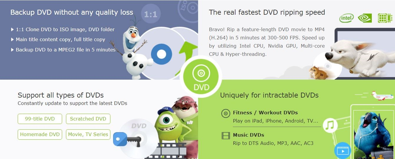 Winx DVD Ripper Review: How to Fastest Convert Your DVD into MP4