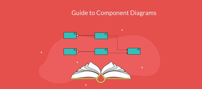 Guide On The Smart Use Of Images In Diagrams