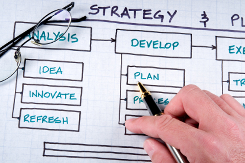 Marketing Strategies Every Business