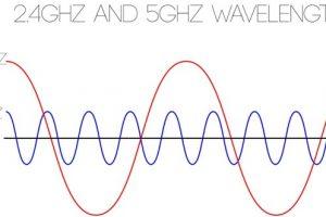 5.0 GHz vs. 2.4 GHz