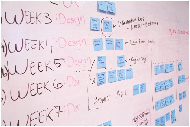Projects Up For Success with Wireframing Software