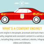 "10 Elements of a Successful Content Marketing ""Engine"""