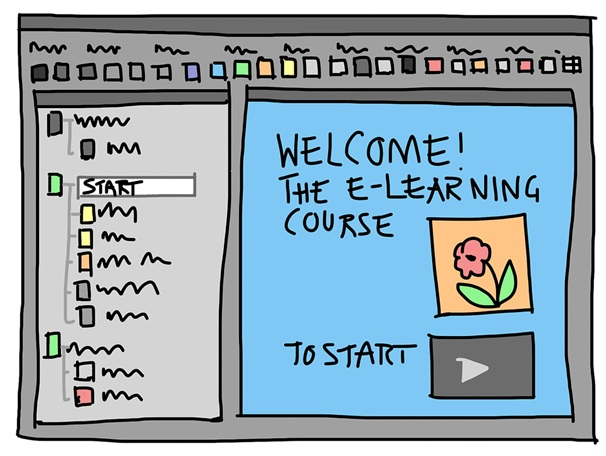 How to Develop an Online Course