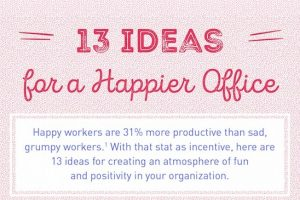 13 Ways to Build a Happy & More Productive Workforce