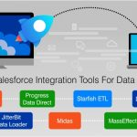 Top 07 Salesforce Integration Tools For Data Migration