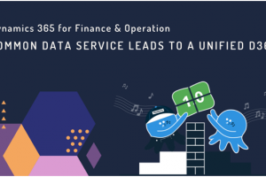 Dynamics 365 For FO And Common Data Service Leads To A Unified D365