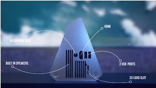 Rezx 4K Projector- Revolutionizing Digital Viewing