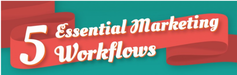 Why You Need a Marketing Workflow
