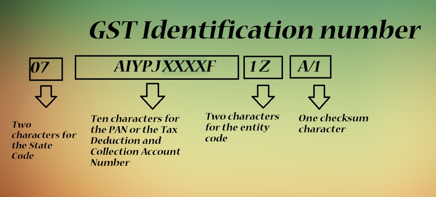 How To Get A GSTIN A Crucial 15-Character Alphanumeric For Any Business