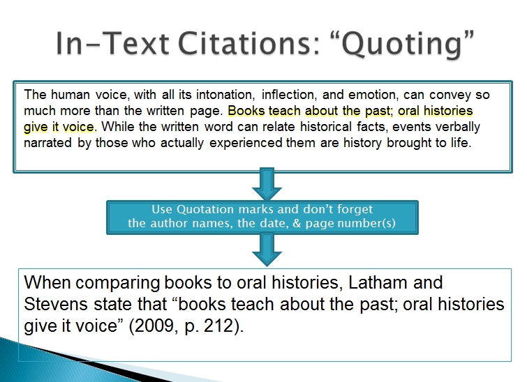 In-Text Citation Helps in Avoiding Plagiarism