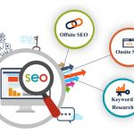 Importance Of Hiring SEO