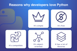 Python Interview Questions And Answers For Freshers