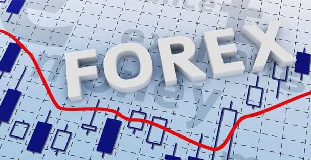 ForexTrading-Availing