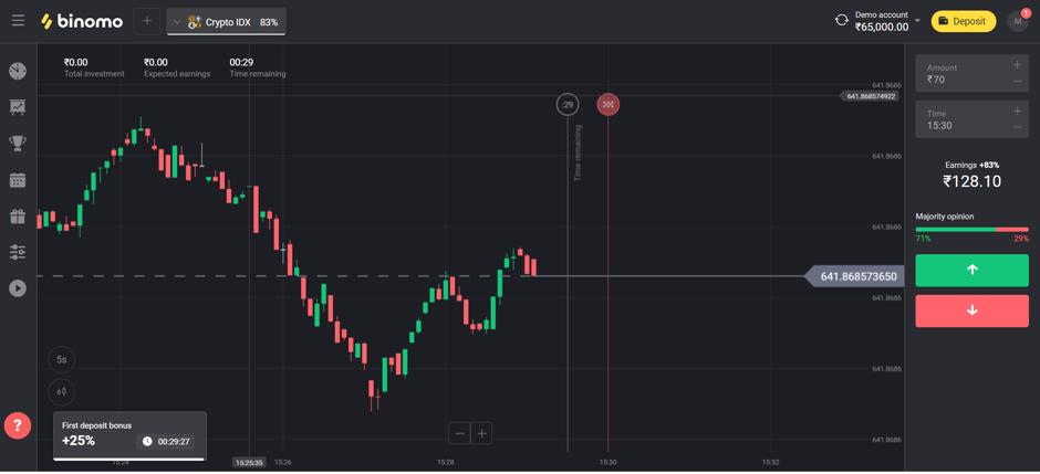 How to Trade on Binomo