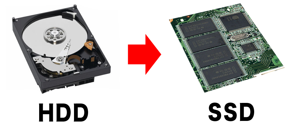 Upgrading Your Hard Drive to an SSD