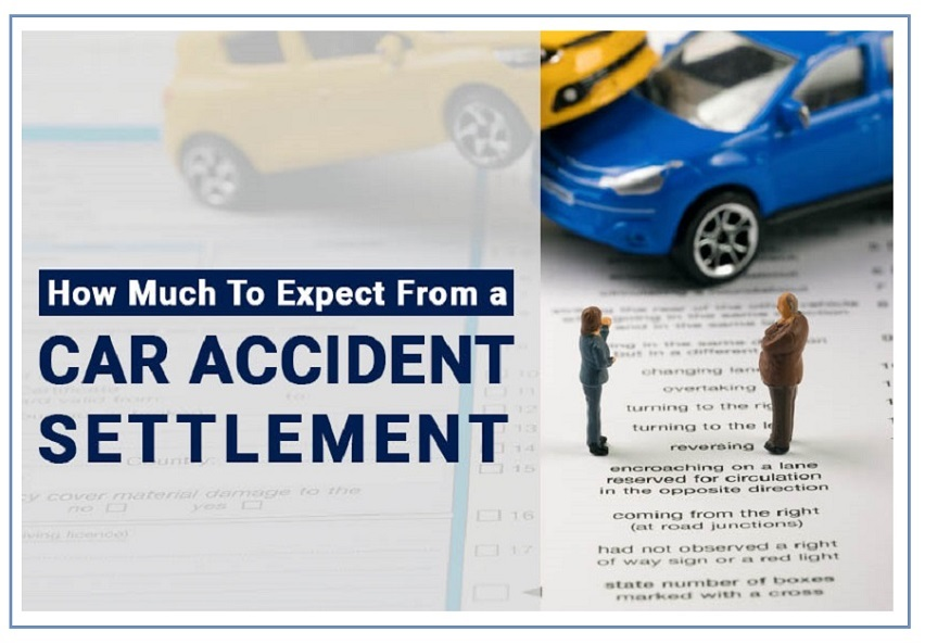 Value Of My Car Accident Settlement