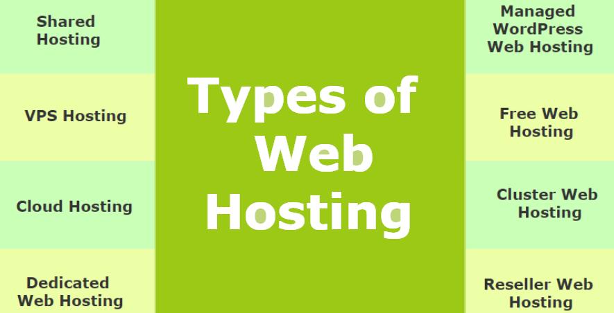 Types-of-Web-Hosting