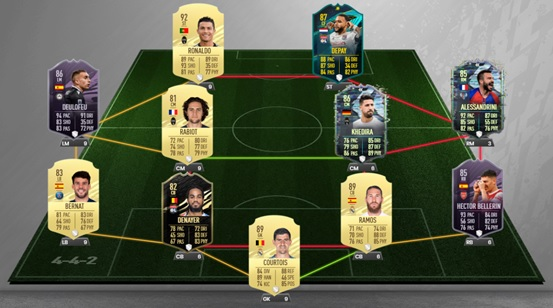 FIFA 21 4-2-2 Squad Build