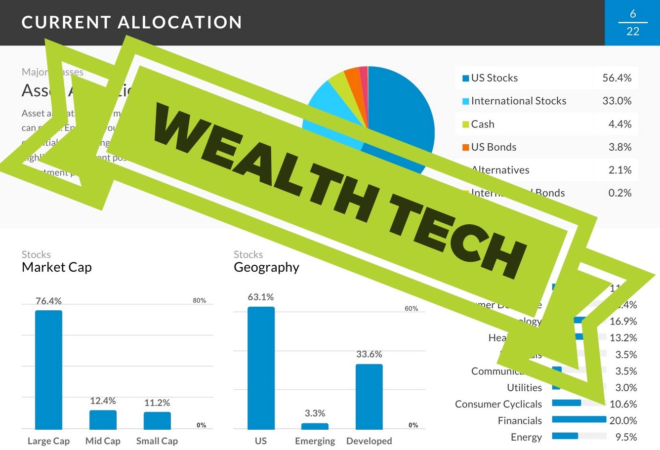 Financial Institutions Need To Partner With Wealth-Techs