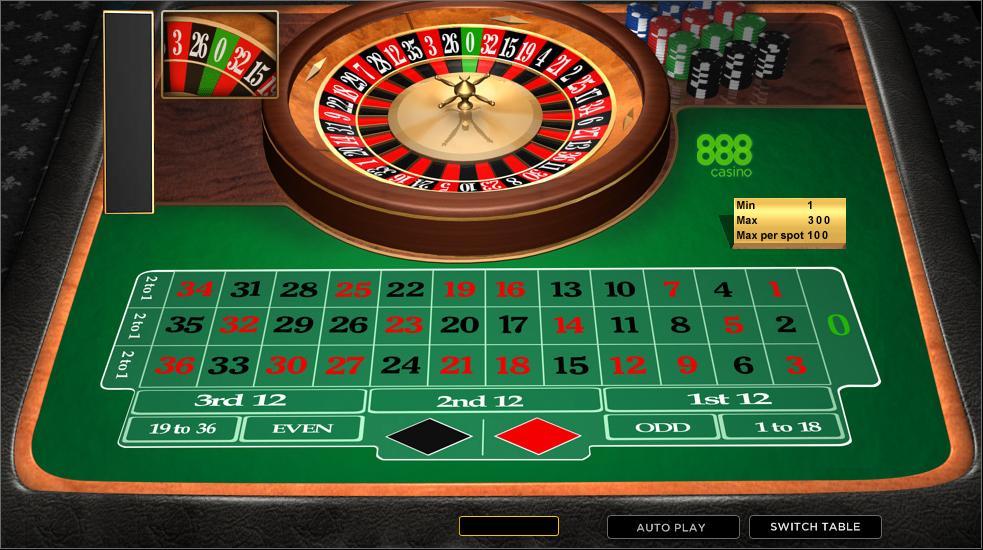 Start Winning In Roulette Online