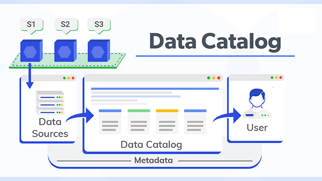 Data Catalog Software In 2021