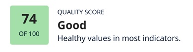 Audience Quality Score