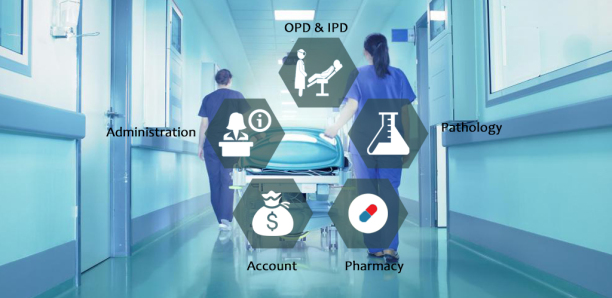 Integrated Hospital Software